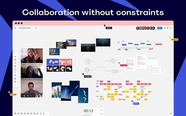 Miro: Whiteboard for Collaboration