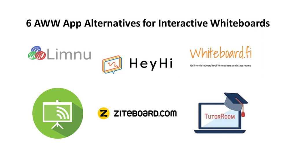 6 AWW App Alternatives for Interactive Whiteboards