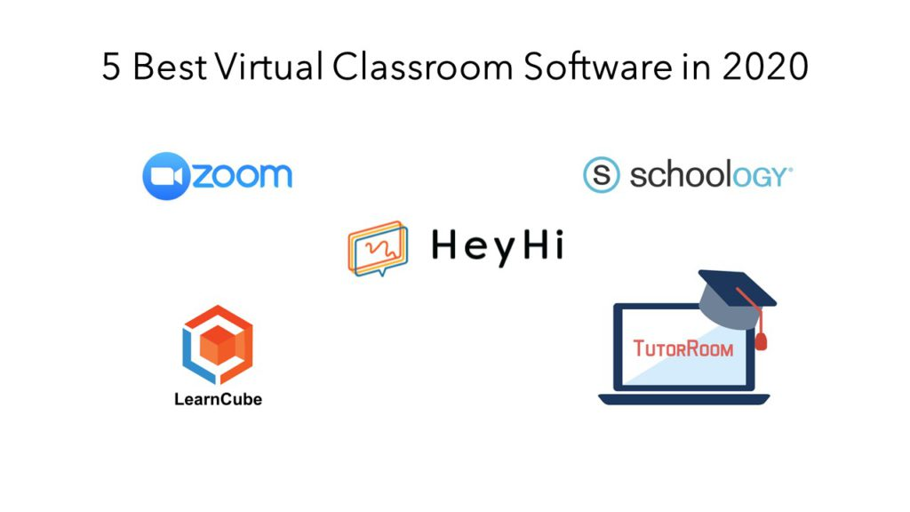 5 Best Virtual Classroom Software in 2020
