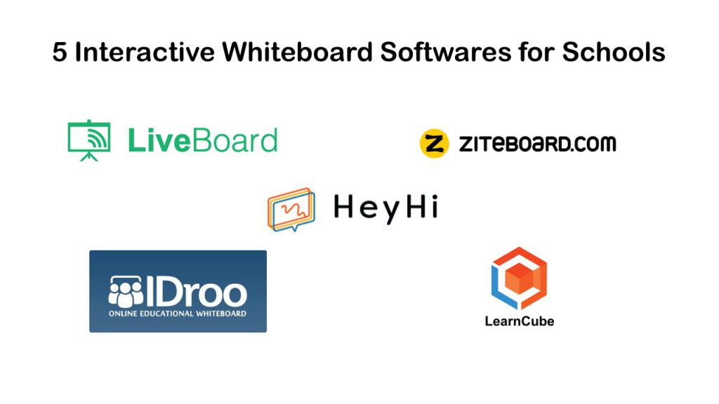 5 Interactive Whiteboard Softwares for Schools